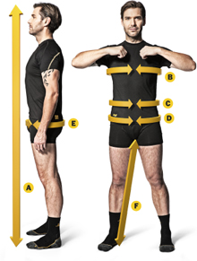 measure right sizes snickers workwear
